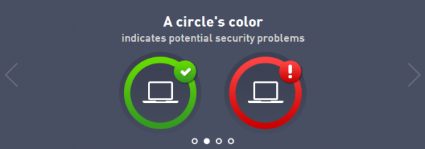 AVG Internet Security 2016 - Status display