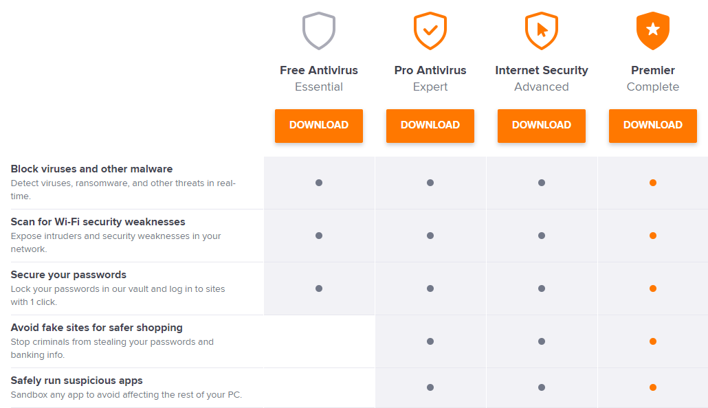 Review of Free Antivirus Software 2017 | AV-Comparatives