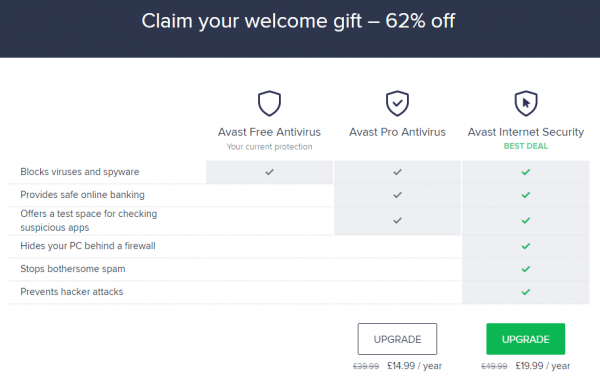 compare free antivirus 2017