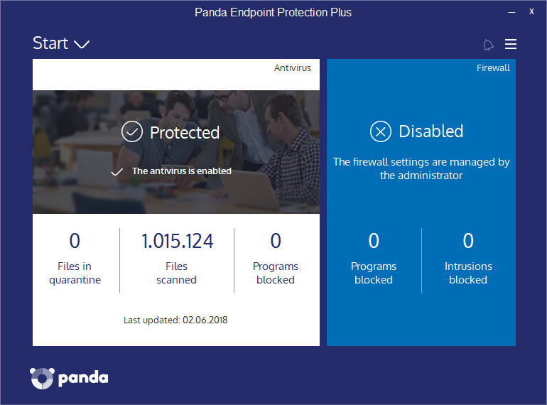 Panda Endpoint Protection Plus on Aether