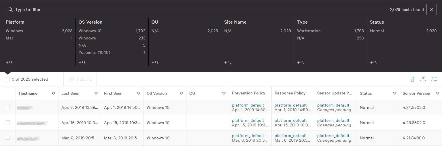 CrowdStrike Endpoint Protection Platform Standard Bundle