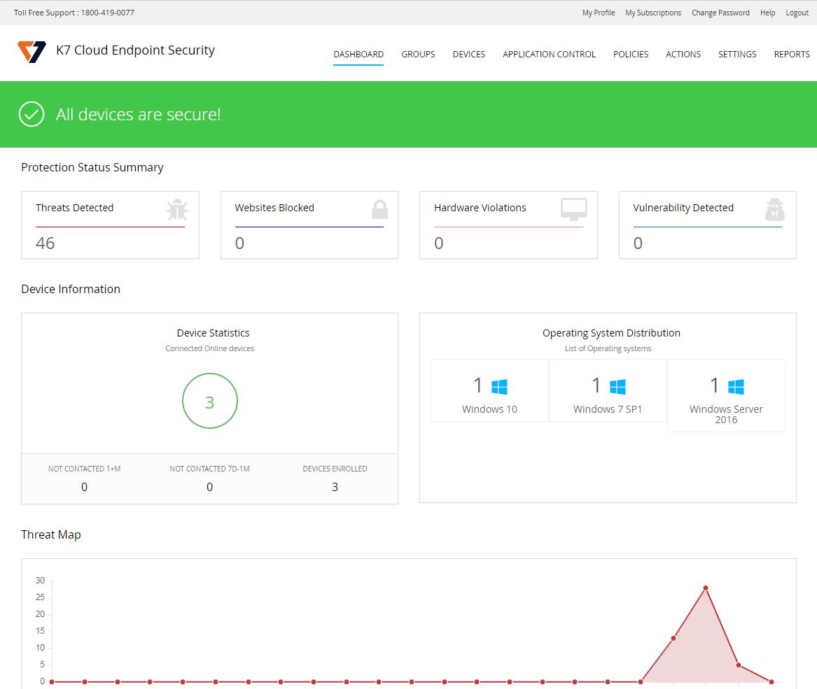 K7 Cloud Endpoint Security