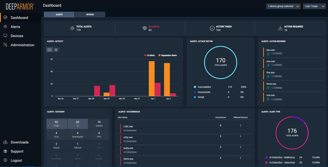 SparkCognition DeepArmor Endpoint Protection Platform