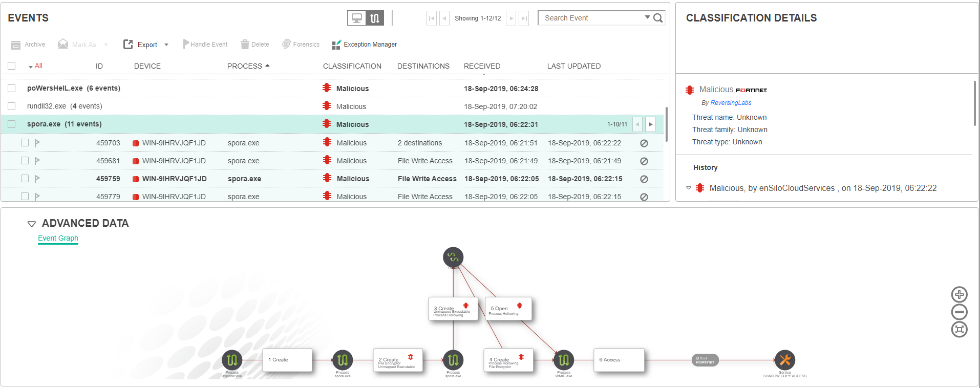 Fortinet FortiClient with EMS, FortiSandbox and FortiEDR