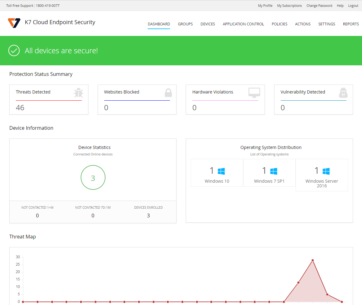 K7 Cloud Endpoint Security