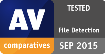 File Detection Test September 2015 - TESTED