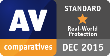 Real-World Protection Test August-November 2015 - STANDARD