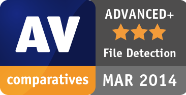 File Detection Test March 2014 - ADVANCED+
