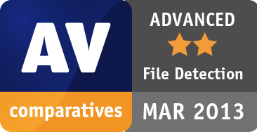 File Detection Test March 2013 - ADVANCED