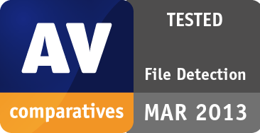 File Detection Test March 2013 - TESTED