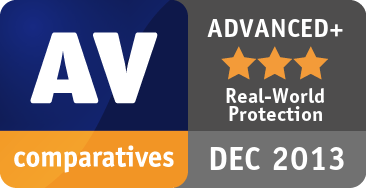 Real-World Protection Test August-November 2013 - ADVANCED+