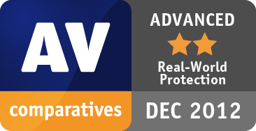 Real-World Protection Test August-November 2012 - ADVANCED