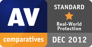 Real-World Protection Test August-November 2012 - STANDARD