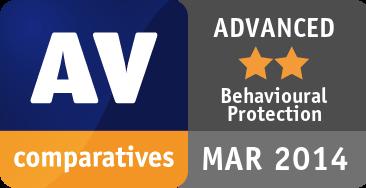 Retrospective / Proactive Test 2014 - ADVANCED