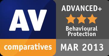 Retrospective / Proactive Test 2013 - ADVANCED+