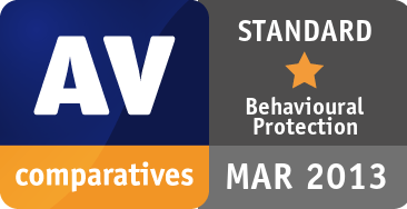 Retrospective / Proactive Test 2013 - STANDARD