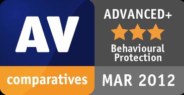 Retrospective / Proactive Test 2012 - ADVANCED+