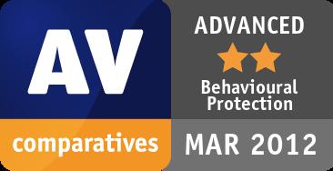 Retrospective / Proactive Test 2012 - ADVANCED