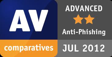 Anti-Phishing Test August 2012 - ADVANCED