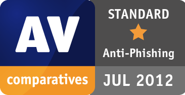 Anti-Phishing Test August 2012 - STANDARD
