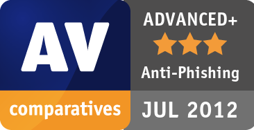 Anti-Phishing Test August 2012 - ADVANCED+