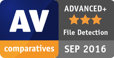 File Detection Test September 2016 - ADVANCED+