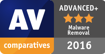Malware Removal Test 2016 - ADVANCED+