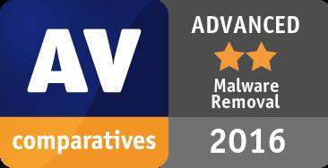 Malware Removal Test 2016 - ADVANCED