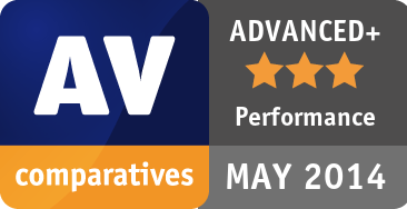 Performance Test (AV Products) May 2014 - ADVANCED+