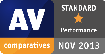 Performance Test (Suite Products) November 2013 - STANDARD