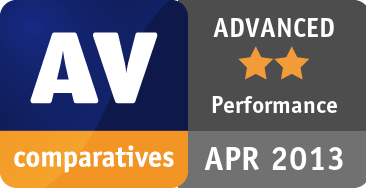 Performance Test (AV-Products) April 2013 - ADVANCED