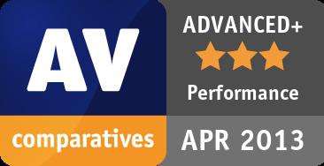 Performance Test (AV-Products) April 2013 - ADVANCED+