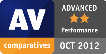 Performance Test (AV-Products) October 2012 - ADVANCED