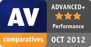 Performance Test (AV-Products) October 2012 - ADVANCED+