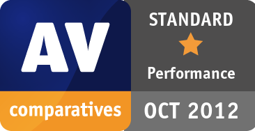 Performance Test (AV-Products) October 2012 - STANDARD