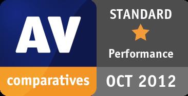Performance Test (AV-Products) October 2012 - STANDARD