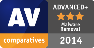 Malware Removal Test 2014 - ADVANCED+