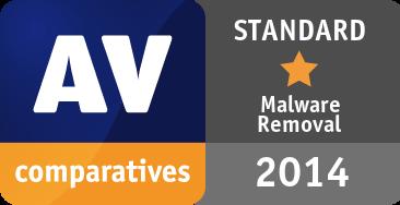 Malware Removal Test 2014 - STANDARD