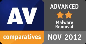Malware Removal Test 2012 - ADVANCED
