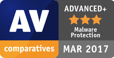 Malware Protection Test March 2017 - ADVANCED+
