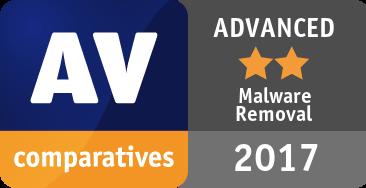 Malware Removal Test 2017 - ADVANCED