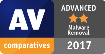 Malware Removal Test 2017 - ADVANCED