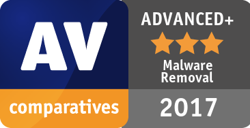 Malware Removal Test 2017 - ADVANCED+
