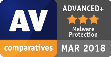 Malware Protection Test March 2018 - ADVANCED+