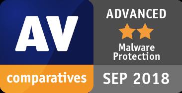 Malware Protection Test September 2018 - ADVANCED