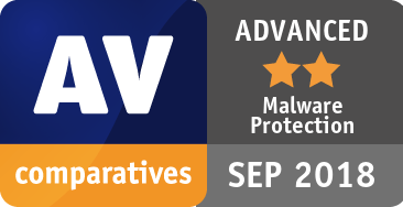 Malware Protection Test September 2018 - ADVANCED