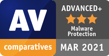 Malware Protection Test March 2021 - ADVANCED+